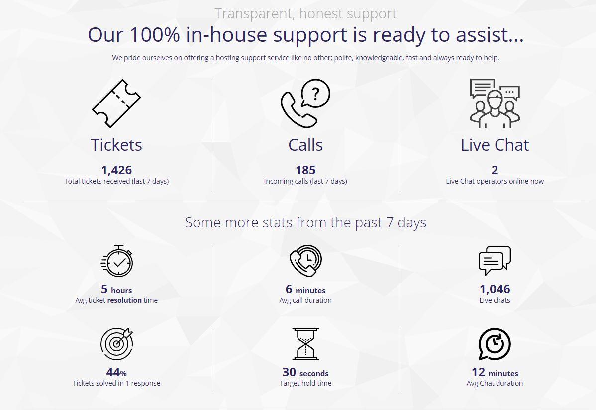 Krystal hosting customer support